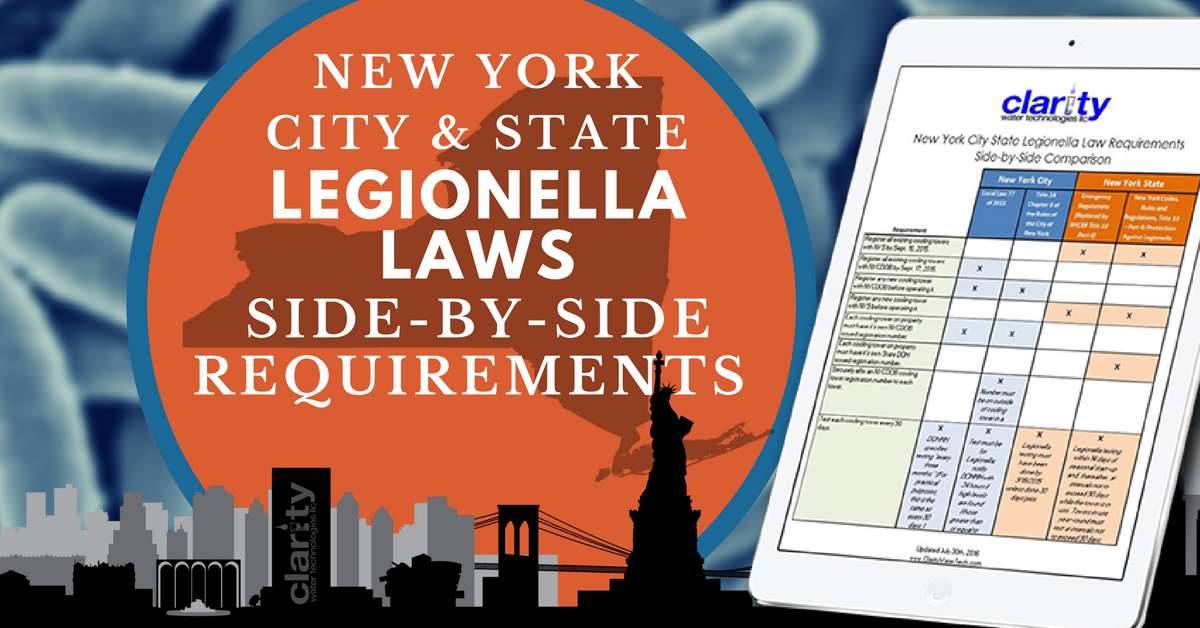NY Legionella Laws for Cooling Towers - City & State Comparison Chart